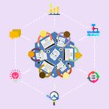 Collaboration Portal Development