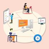 Intranet Portal Development