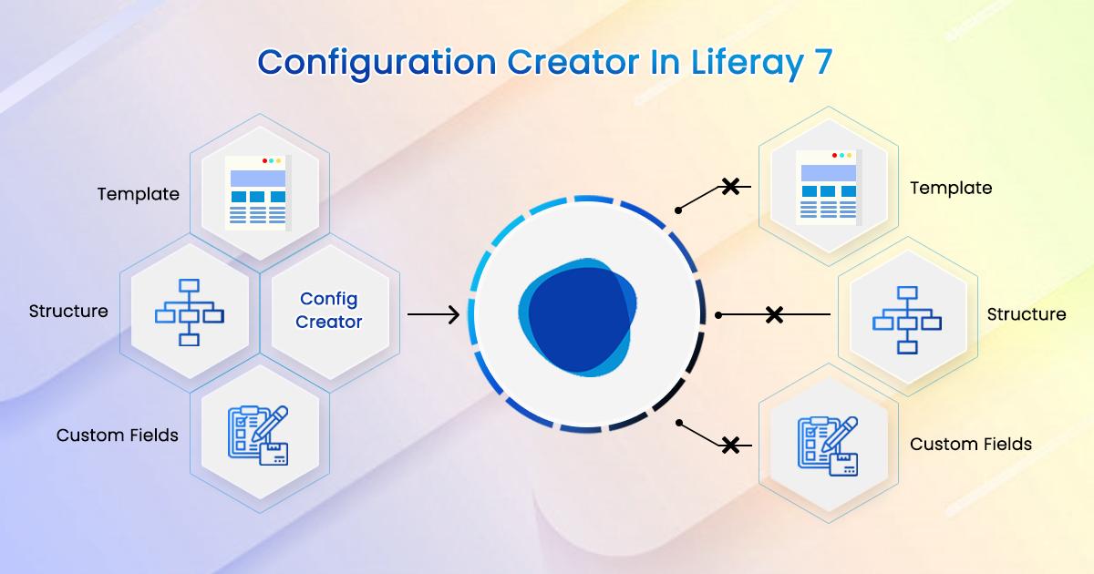 Configuration Creator in Liferay 7.2